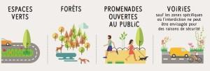 interdictions-pesticides-ou